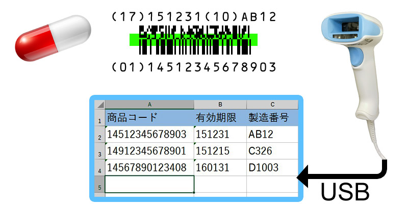 1900 GS1バーコード編集