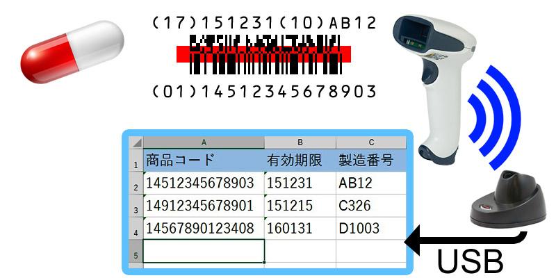 Xenon 1902 GS1バーコード編集